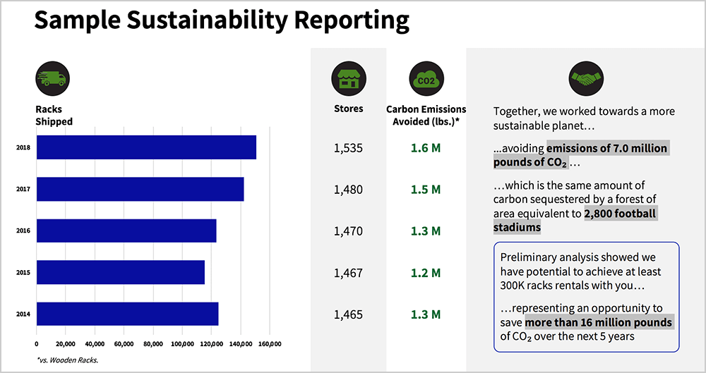 Sample Sustainability Reporting-3